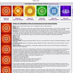 Chakra System...Notes