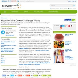 Slim Down in 8 Weeks - 8-Week Slim-Down Challenge – Everyday Health