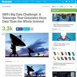 IBM's Big Data Challenge: A Telescope That Generates More Data Than the Whole Internet