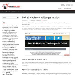 TOP 10 Hackme Challenges in 2014 – eLearnSecurity Blog