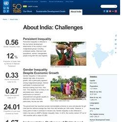 UNDP in India
