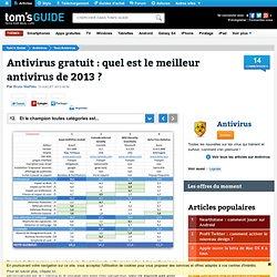 Et le champion toutes catégories est... - Antivirus gratuit : quel est le meilleur antivirus de 2013 ?