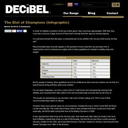 The Diet of Champions (Infographic) – Decibel Nutrition