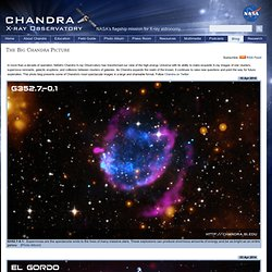 The Big Chandra Picture
