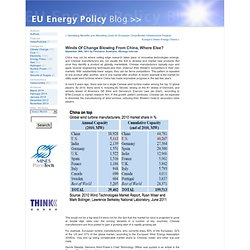 Winds Of Change Blowing From China, Where Else? by EU Energy Policy Blog