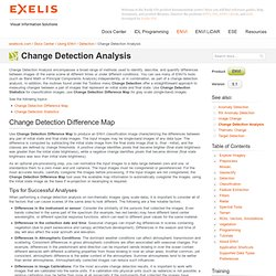 Change Detection Analysis (Using ENVI)