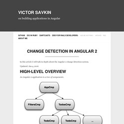 Change Detection in Angular 2