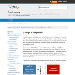 Change Management infoKit - Overview and Introduction