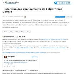 Changement de l'algorithme Google