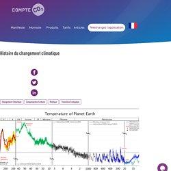 Changement climatique : une longue histoire - Compte CO2
