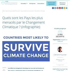 Changement climatique : les pays les plus menacés sont...