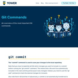 git commit - Saving changes to the local repository