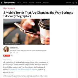 5 Mobile Trends That Are Changing the Way Business Is Done (Infographic)
