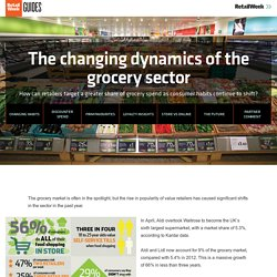 The changing dynamics of the grocery sector