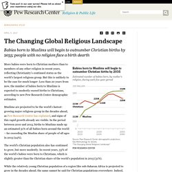 The Changing Global Religious Landscape