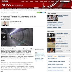 Channel Tunnel is 20 years old: In numbers