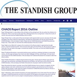 CHAOS Report 2016: Outline - The Standish Group