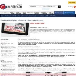 Ebooks Guide d'achat, Infographie eBook - Chapitre.com