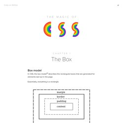 The Box — Chapter 1 — Magic of CSS — Adam Schwartz
