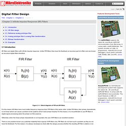 Chapter 3: IIR filters - Digital Filter Design - mikroElektronika - Waterfox