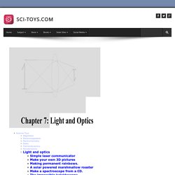 Chapter 7: Light and Optics -- Build a simple spectroscope