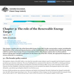 Chapter 3: The role of the Renewable Energy Target