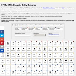 XHTML Character Entity Reference