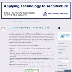 Characteristics of Revit Reference Lines