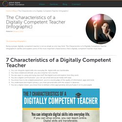 The Characteristics of a Digitally Competent Teacher (Infographic)