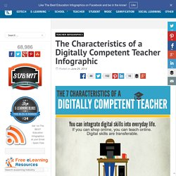 The Characteristics of a Digitally Competent Teacher Infographic