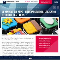 Le marché des apps : téléchargements, utilisation et chiffre d'affaires