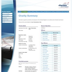 Charities Register