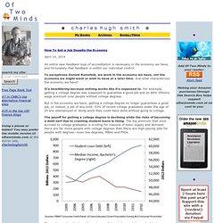 charles hugh smith-Weblog and Essays