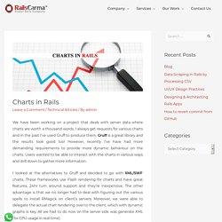 Chart in Rails – RailsCarma Blog
