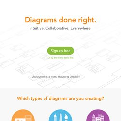 Flow Chart Maker & Online Diagram Software