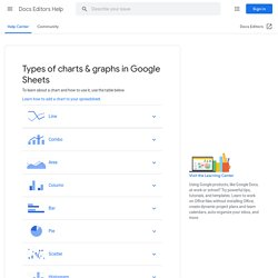 Chart types - Docs editors Help