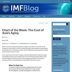 This is the cost of Asia's ageing population
