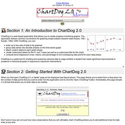 ChartDog Chart Generator: On-Line Manual