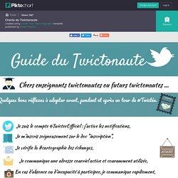 Charte du Twictonaute