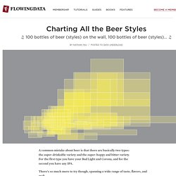 Charting All the Beer Styles