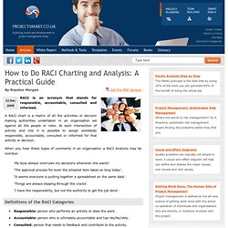 How to Do RACI Charting and Analysis: A Practical Guide