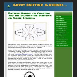 Pattern Making, Charting, Magic Formula, Diophantine Equation