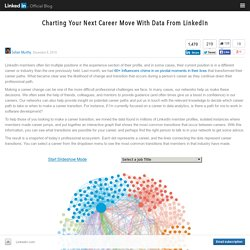 Charting Your Next Career Move With Data From LinkedIn