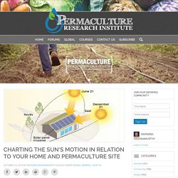 Charting The Sun's Motion In Relation To Your Home And Permaculture Site