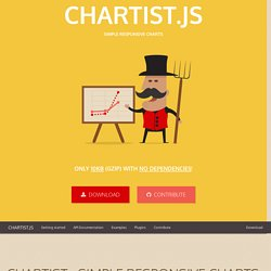 Chartist - Simple responsive charts
