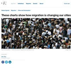 These charts show how migration is changing our cities