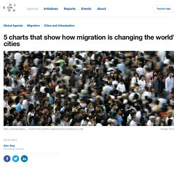 *****5 charts that show how migration is changing the world's cities
