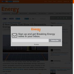 6 New Charts That Show US Renewable Energy Progress