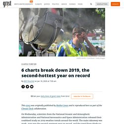 6 charts break down 2019, the second-hottest year on record