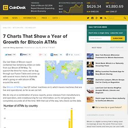 7 Charts That Show a Year of Growth for Bitcoin ATMs